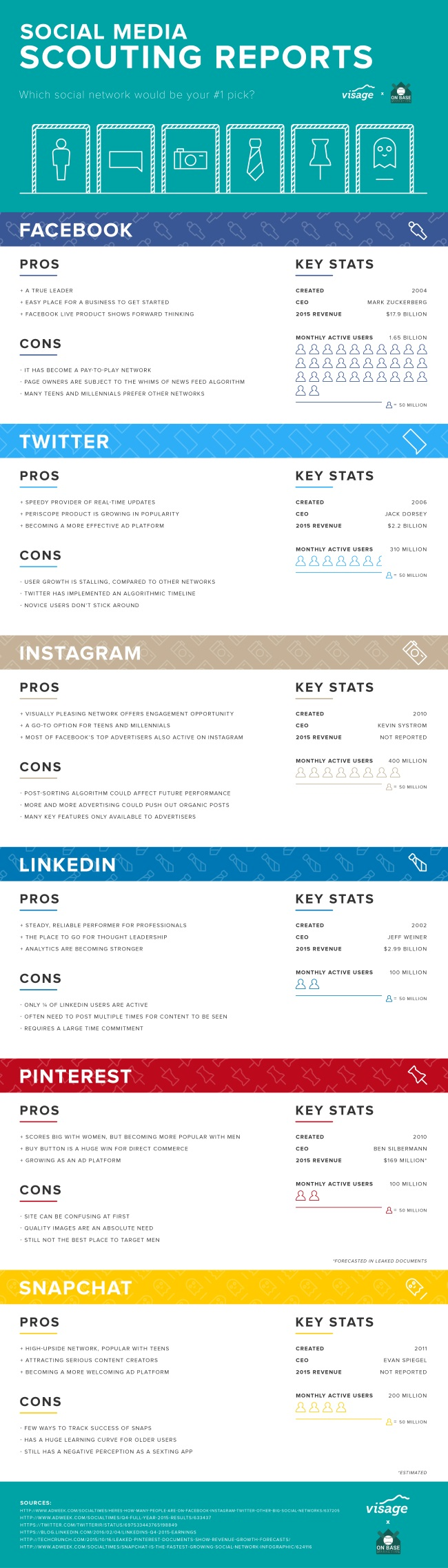 pros-cons-social-networks-infographic