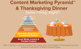 How is content marketing related to Thanksgiving dinner?