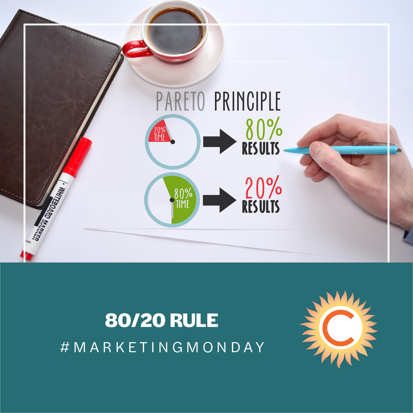 Improving Marketing Efficiency with the 80/20 Rule